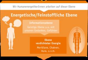 3-Ebenen-Modell-Schritt-2-EFT